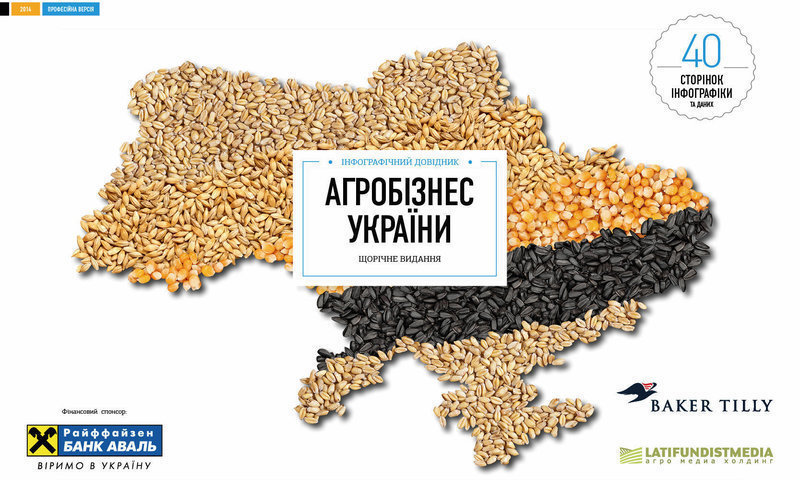 Ukrainian Agribusiness Infographic Report 2014