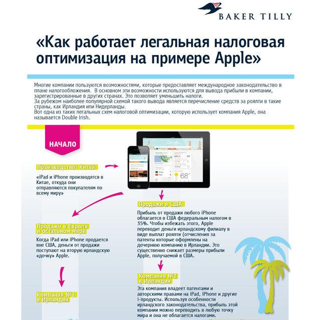 Как работает легальная налоговая оптимизация на примере Apple