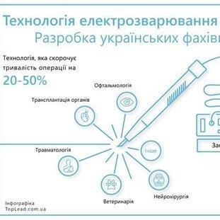 Технология электросварочных тканей