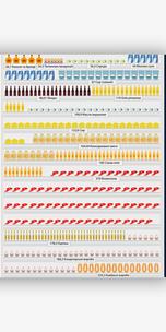 Сколько производит Украина