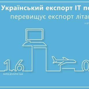 Украинский экспорт IT услуг