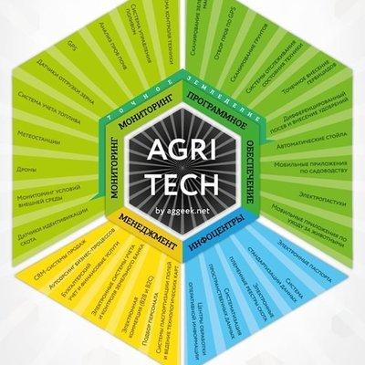 Как устроен AgriTech