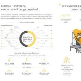 Биомасса — ключевой энергетический ресурс Украины