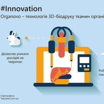 Organovo — технология 3-D биопечати тканей органов