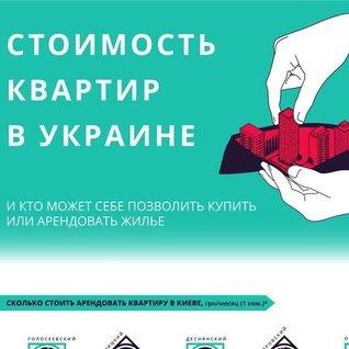 Стоимость квартир в Украине