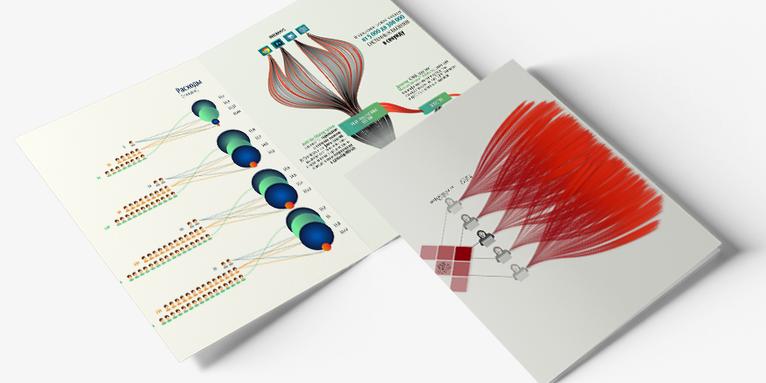 Infographics for Romad Antivirus Whitepaper