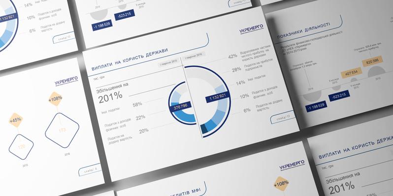 WEB: финансовая платформа — Mangosoft