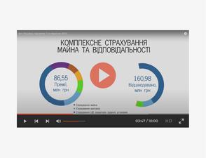 INGO Ukraine, results of the 1st half of 2015