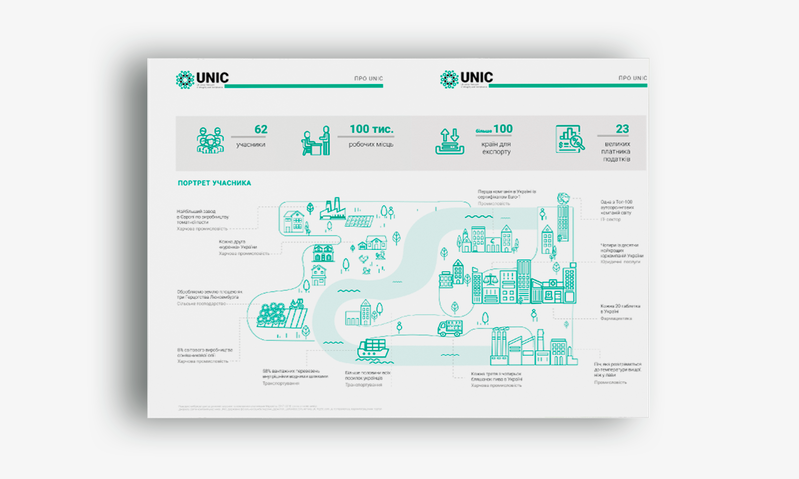 Infographics for Unic