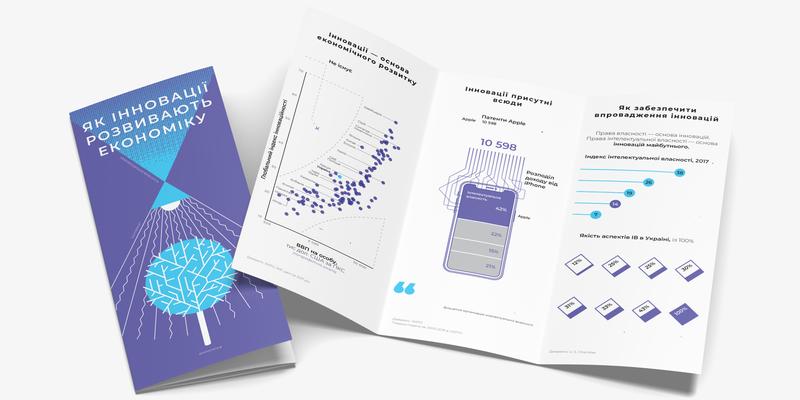 Infographics for Tax Guru