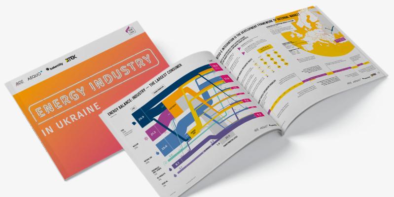 """Infographic report """"Energy Industry in Ukraine 2018"""""""